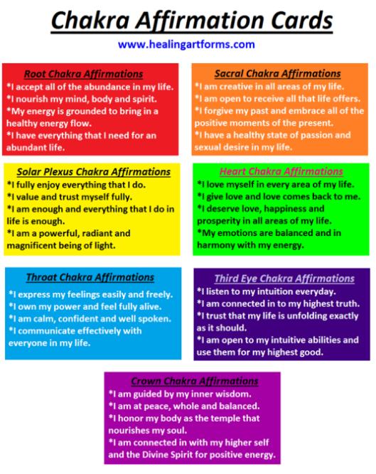 chakra affirmations